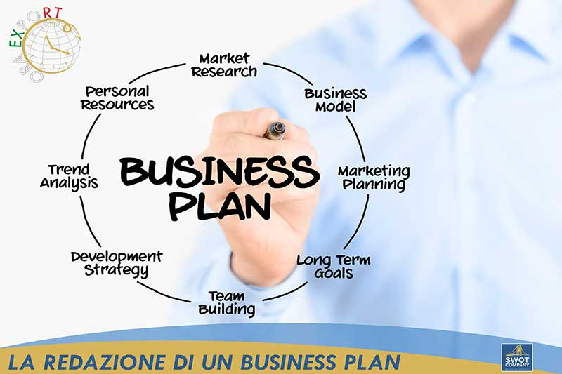 NEXT STEP: Come redigere un business plan di un'impresa